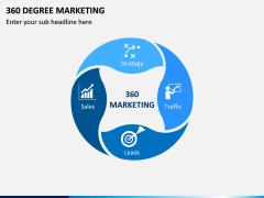 360 Degree Marketing PPT Slide 3