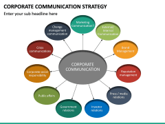 Corporate Communications Strategy PPT Slide 14