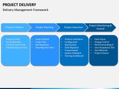 Project Delivery PPT Slide 10