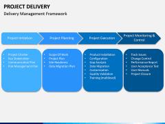 Project Delivery PPT Slide 10