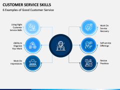Customer Service Skills PPT Slide 6