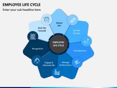 Employee Life Cycle PPT Slide 1