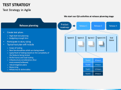 Test Strategy PPT Slide 14