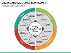 Organizational Change Management PPT Slide 18
