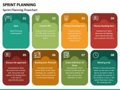 Sprint Planning PPT Slide 26