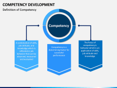 Competency Development PPT slide 2