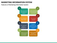 Marketing Information System PPT Slide 24