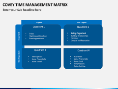 Covey Time Management Matrix PPT Slide 7