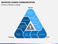 Behavior Change Communication PPT Slide 11