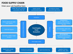 Food Supply Chain PPT slide 12