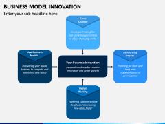 Business Model Innovation PPT Slide 7