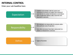Internal Control PPT slide 23