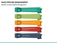 Sales Pipeline Management PPT Slide 33