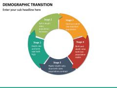 Demographic Transition PPT Slide 18