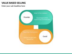 Value Based Selling PPT Slide 11
