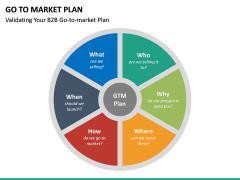 Go To Market Plan (GTM Plan) PPT Slide 45