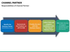 Channel Partner PPT Slide 18