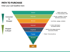 Path to Purchase PPT Slide 32