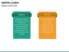 Mental illness PPT Slide 24
