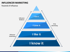 Influencer Marketing PPT Slide 14
