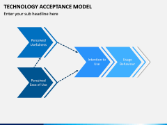 Technology Acceptance Model PPT Slide 3