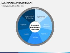 Sustainable Procurement PPT Slide 12