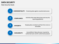 Data Security PPT slide 7