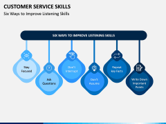 Customer Service Skills PPT Slide 8