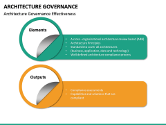 Architecture Governance PPT slide 16