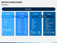 Healthy Eating Habits PPT Slide 8