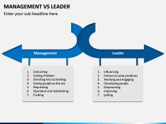 Management Vs Leader PPT slide 5