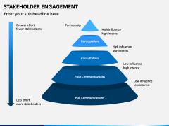 Stakeholder Engagement PPT Slide 13