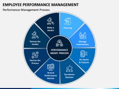Employee Performance Management PPT Slide 7