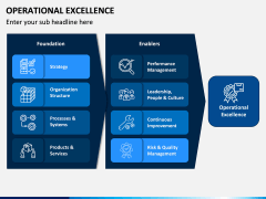 Operational Excellence PPT Slide 14
