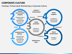 Corporate Culture PPT Slide 17