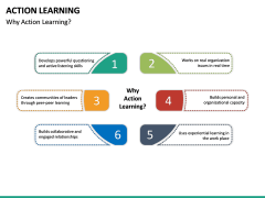 Action Learning PPT Slide 24
