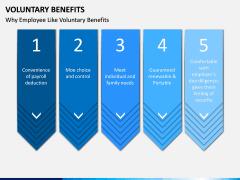 Voluntary Benefits PPT Slide 8