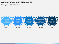 Organization Maturity Model PPT Slide 14