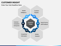 Customer Insight PPT Slide 5