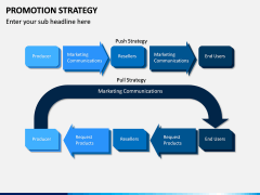 Promotion Strategy PPT Slide 16