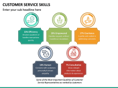 Customer Service Skills PPT Slide 26