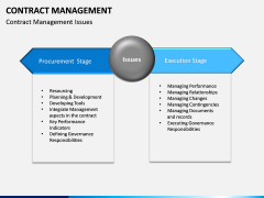 Contract management PPT slide 12