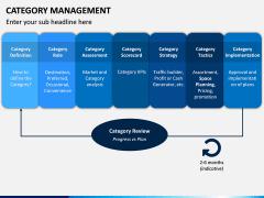 Category Management PPT Slide 14