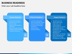 Business Readiness PPT Slide 10