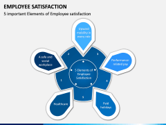Employee Satisfaction PPT Slide 3