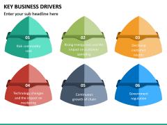 Key Business Drivers PPT Slide 20
