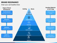 Brand Resonance PPT Slide 1