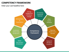 Competency Framework PPT Slide 23