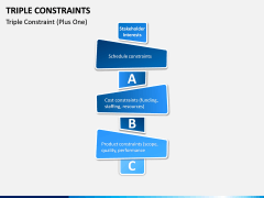 Triple Constraints PPT Slide 2