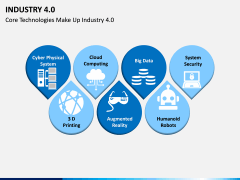 Industry 4.0 PPT Slide 9